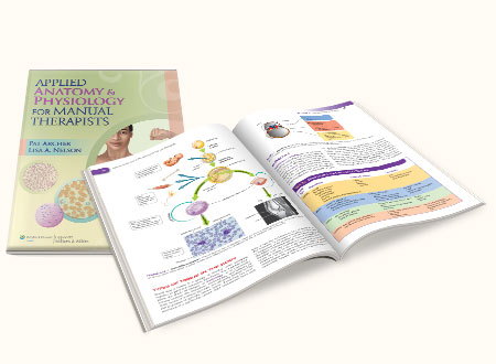 Applied Anatomy & Physiology for Manual Therapists - Books